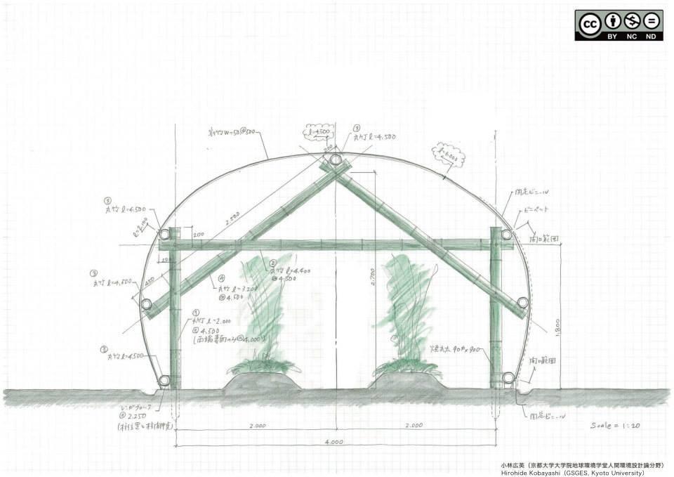 竹でビニールハウス(バンブーグリーンハウス)を作ろうと思っています^^ *結局はパイプハウスにしました。
